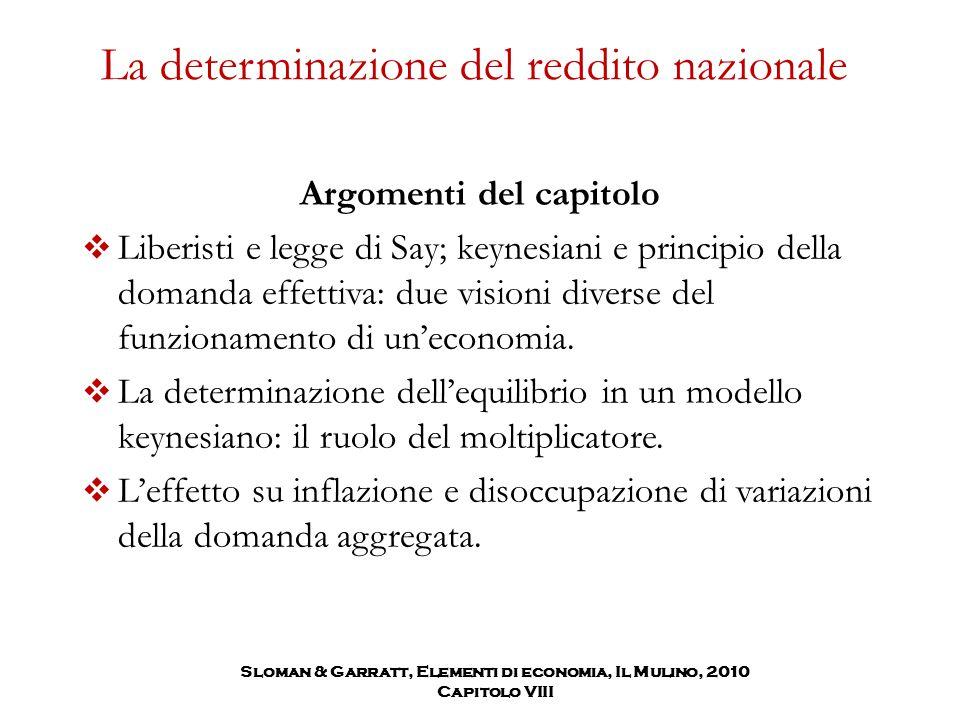 La determinazione del reddito nazionale Argomenti del capitolo  Liberisti e legge di Say; keynesiani e principio della domanda effettiva: due visioni
