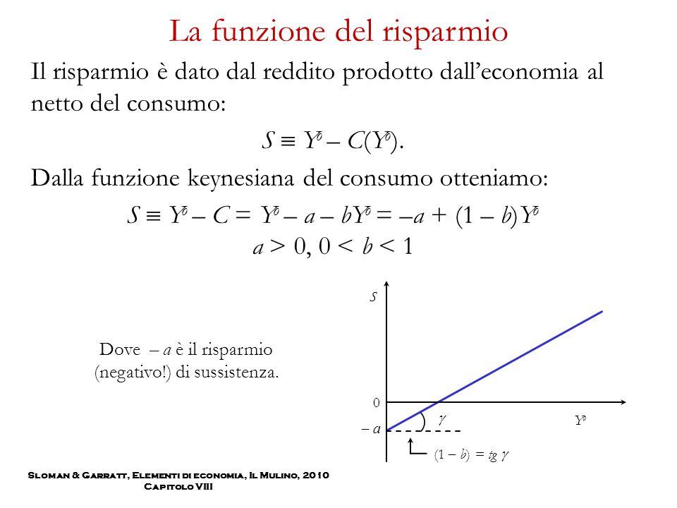 La funzione del risparmio Il risparmio è dato dal reddito prodotto dall'economia al netto del consumo: S  Y o – C(Y o ). Dalla funzione keynesiana de