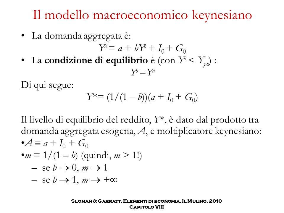 Il modello macroeconomico keynesiano La domanda aggregata è: Y d = a + bY o + I 0 + G 0 La condizione di equilibrio è (con Y o < Y po ) : Y o =Y d Di