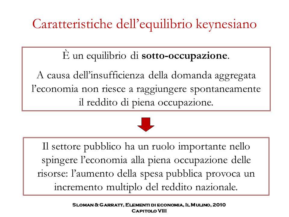 Caratteristiche dell'equilibrio keynesiano È un equilibrio di sotto-occupazione. A causa dell'insufficienza della domanda aggregata l'economia non rie