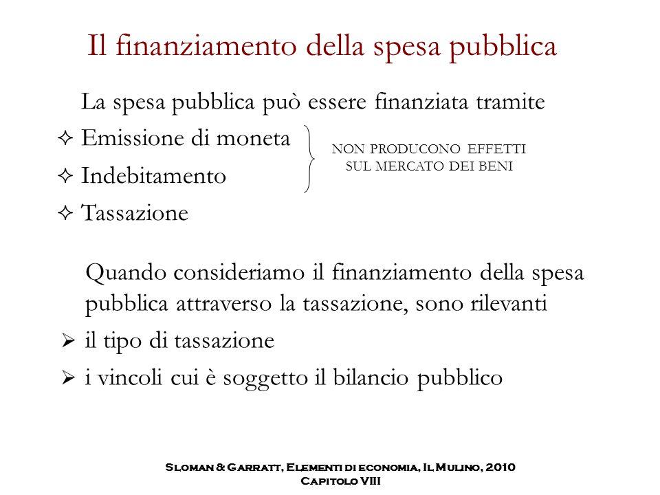 Il finanziamento della spesa pubblica La spesa pubblica può essere finanziata tramite  Emissione di moneta  Indebitamento  Tassazione NON PRODUCONO