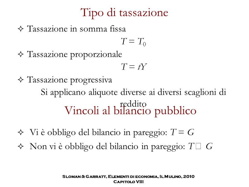Tipo di tassazione  Tassazione in somma fissa T = T 0  Tassazione proporzionale T = tY  Tassazione progressiva Si applicano aliquote diverse ai div