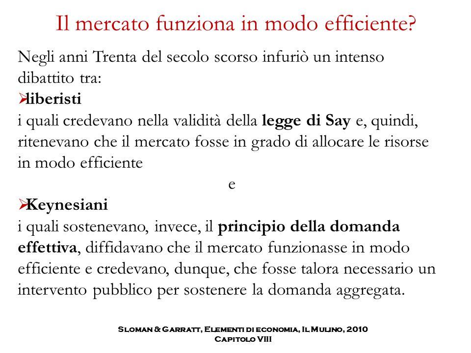 La legge di Say (1) L'offerta aggregata crea da sé la propria domanda.