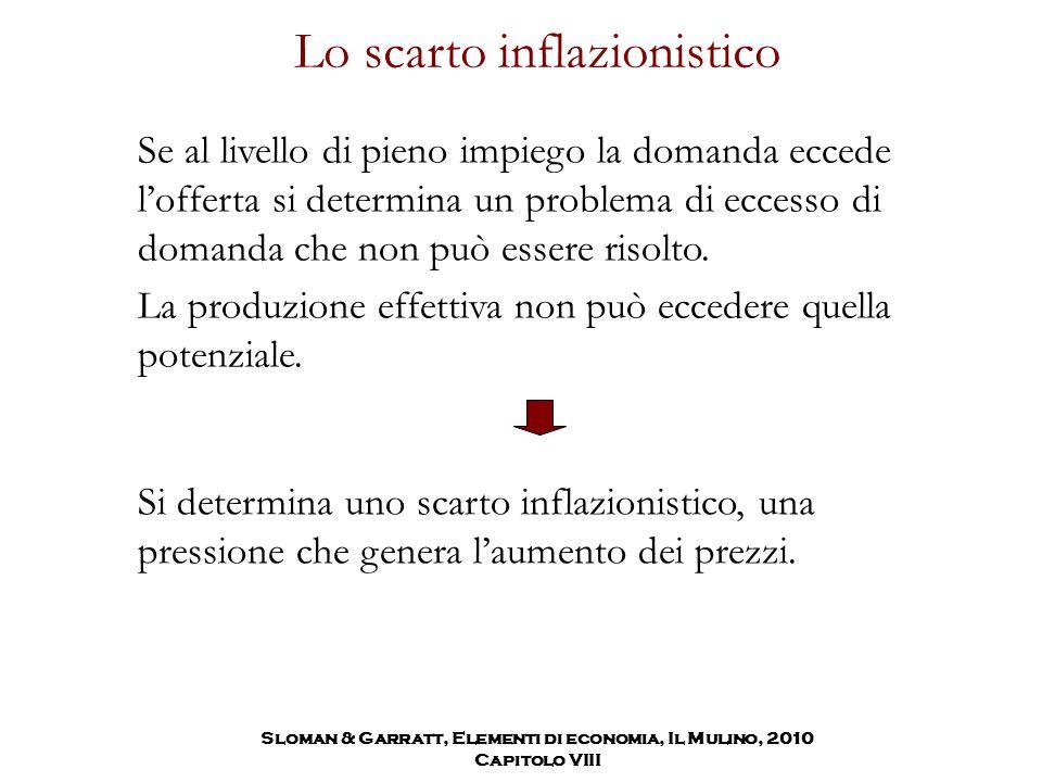 Lo scarto inflazionistico Se al livello di pieno impiego la domanda eccede l'offerta si determina un problema di eccesso di domanda che non può essere