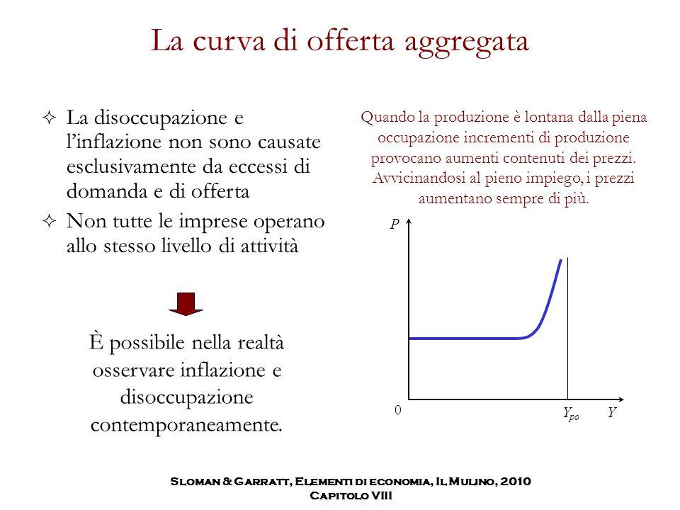 La curva di offerta aggregata  La disoccupazione e l'inflazione non sono causate esclusivamente da eccessi di domanda e di offerta  Non tutte le imp