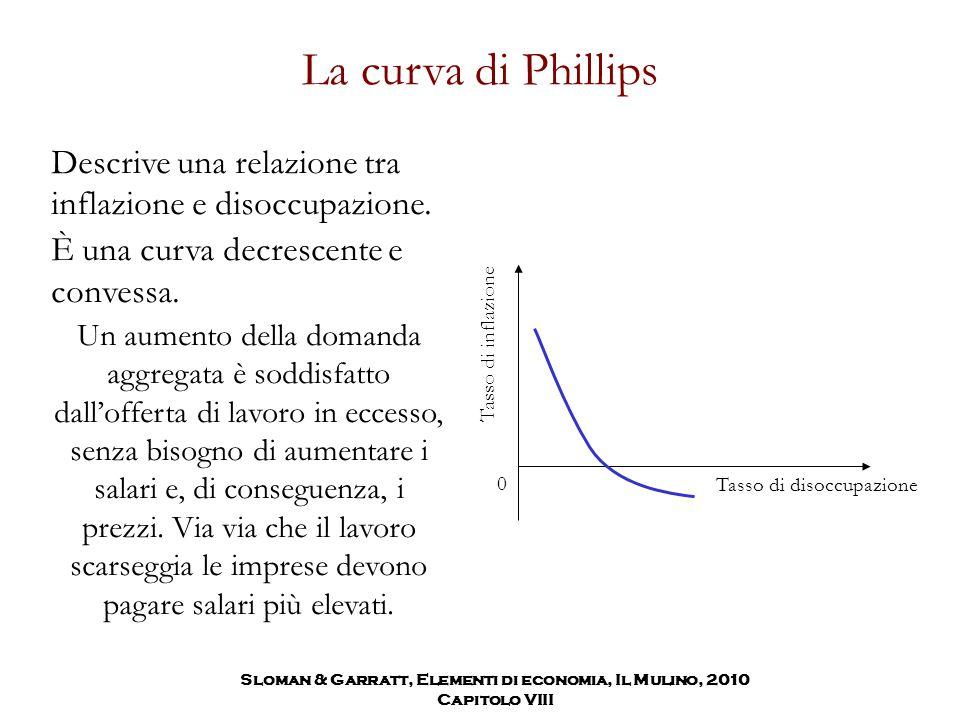 La curva di Phillips Descrive una relazione tra inflazione e disoccupazione. È una curva decrescente e convessa. Un aumento della domanda aggregata è