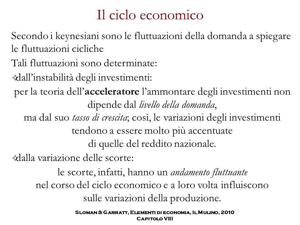 Il ciclo economico Secondo i keynesiani sono le fluttuazioni della domanda a spiegare le fluttuazioni cicliche Tali fluttuazioni sono determinate:  d