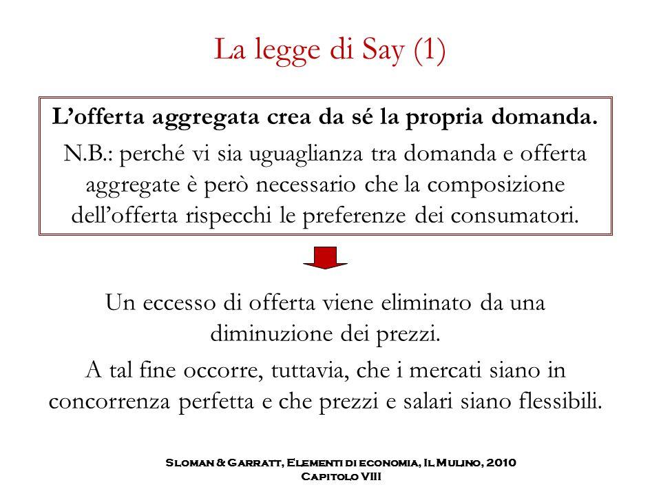 La legge di Say (1) L'offerta aggregata crea da sé la propria domanda. N.B.: perché vi sia uguaglianza tra domanda e offerta aggregate è però necessar