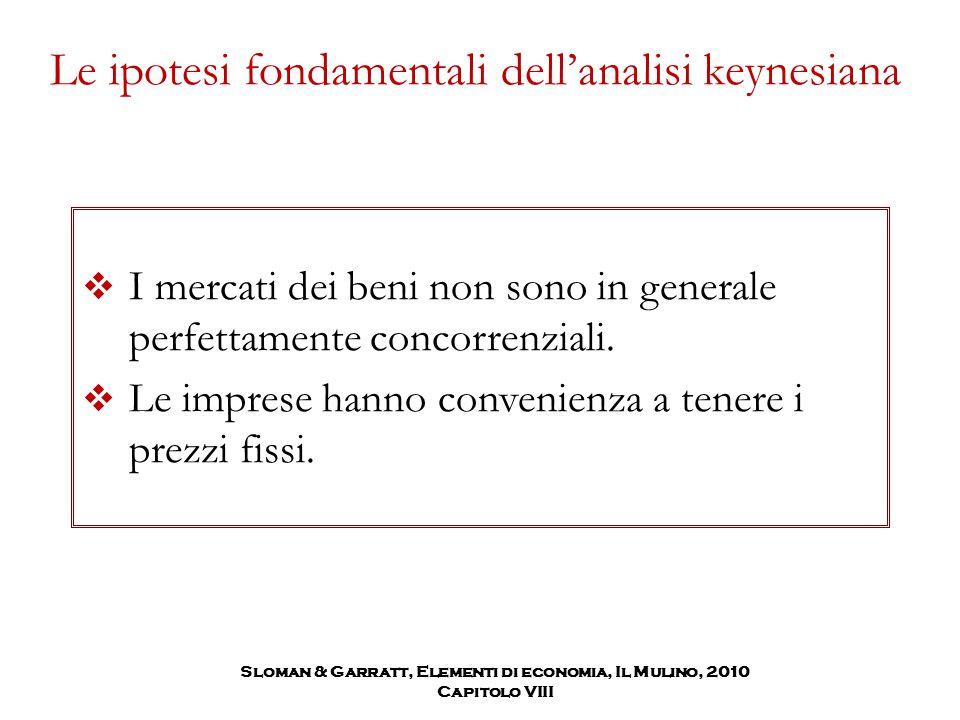 Le ipotesi fondamentali dell'analisi keynesiana  I mercati dei beni non sono in generale perfettamente concorrenziali.  Le imprese hanno convenienza