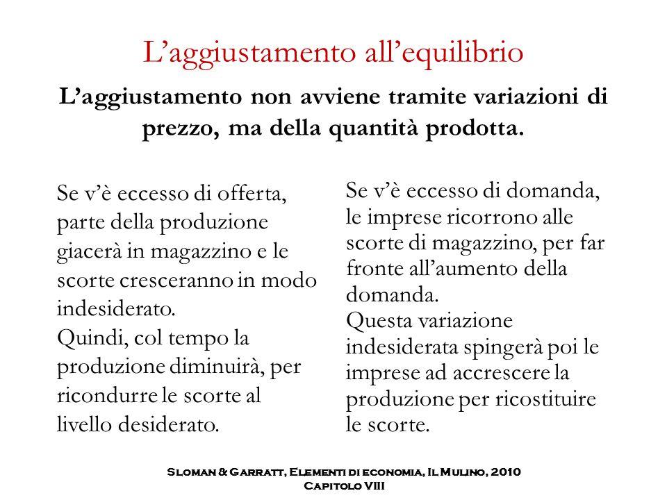 L'aggiustamento all'equilibrio Se v'è eccesso di offerta, parte della produzione giacerà in magazzino e le scorte cresceranno in modo indesiderato. Qu