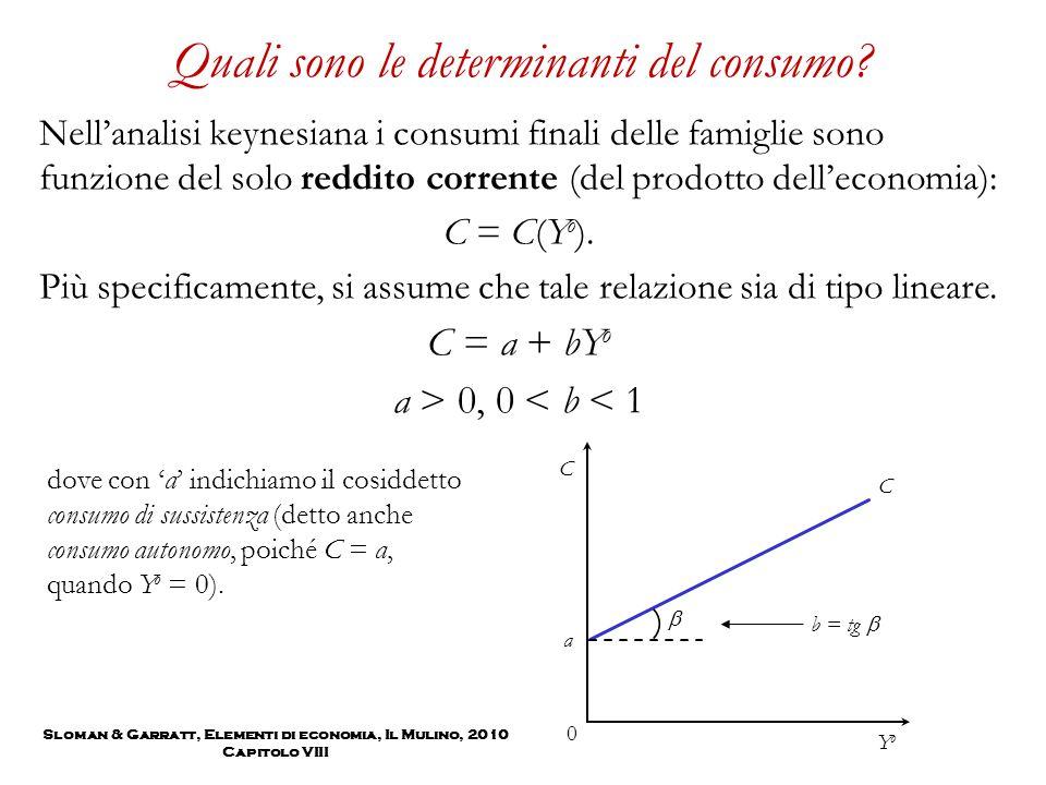 Obbligo del bilancio in pareggio  La tassazione è in somma fissa  Gli individui decidono quanto consumare sulla base del reddito disponibile (Y disp = Y – T 0 )  T 0 = G 0 La condizione di equilibrio diventa: Y = a + b(Y – G 0 ) + I 0 + G 0 Y* = (1/(1–b))(a + I 0 ) + G 0 Il moltiplicatore della spesa pubblica si riduce a 1: la spesa pubblica in questo caso è meno efficace nel determinare un aumento del reddito nazionale Sloman & Garratt, Elementi di economia, Il Mulino, 2010 Capitolo VIII