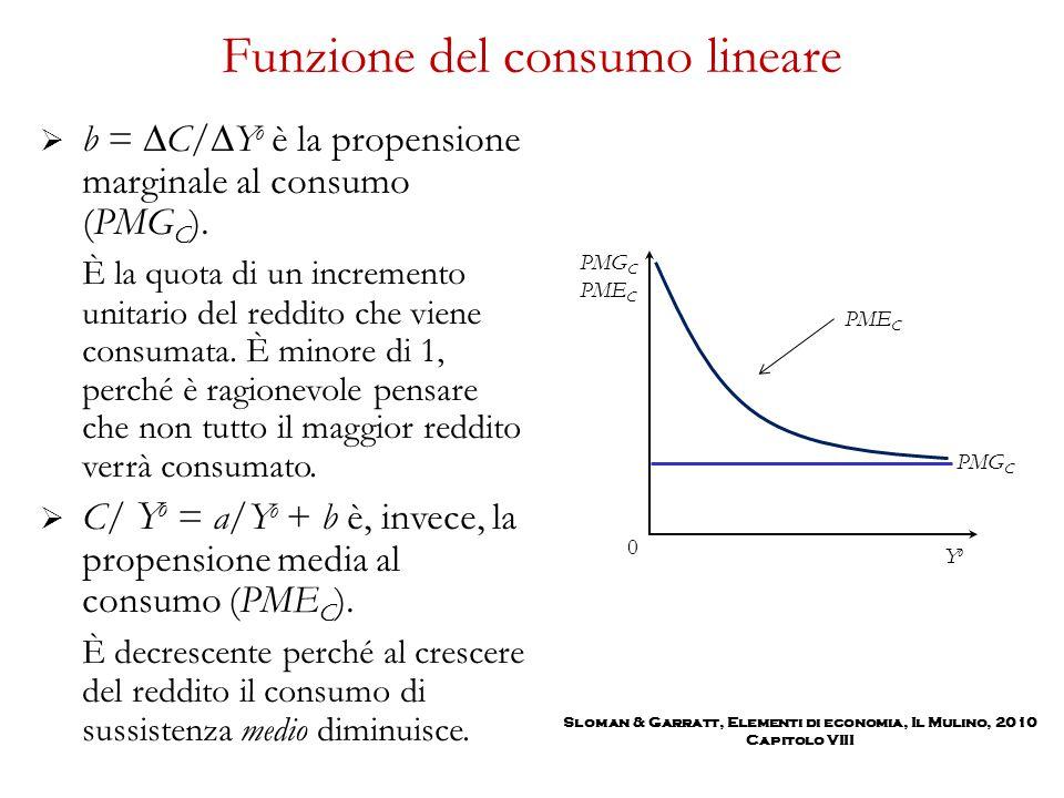 Disavanzi o avanzi del bilancio pubblico  La tassazione è in somma fissa  Gli individui decidono quanto consumare sulla base del reddito disponibile (Y disp = Y – T 0 ) T0  G0T0  G0 La condizione di equilibrio diventa: Y = a + b(Y – T 0 ) + I 0 + G 0 Y* = (1/(1–b))(a + I 0 + G 0 – bT 0 ) Il moltiplicatore della spesa pubblica rimane invariato Sloman & Garratt, Elementi di economia, Il Mulino, 2010 Capitolo VIII