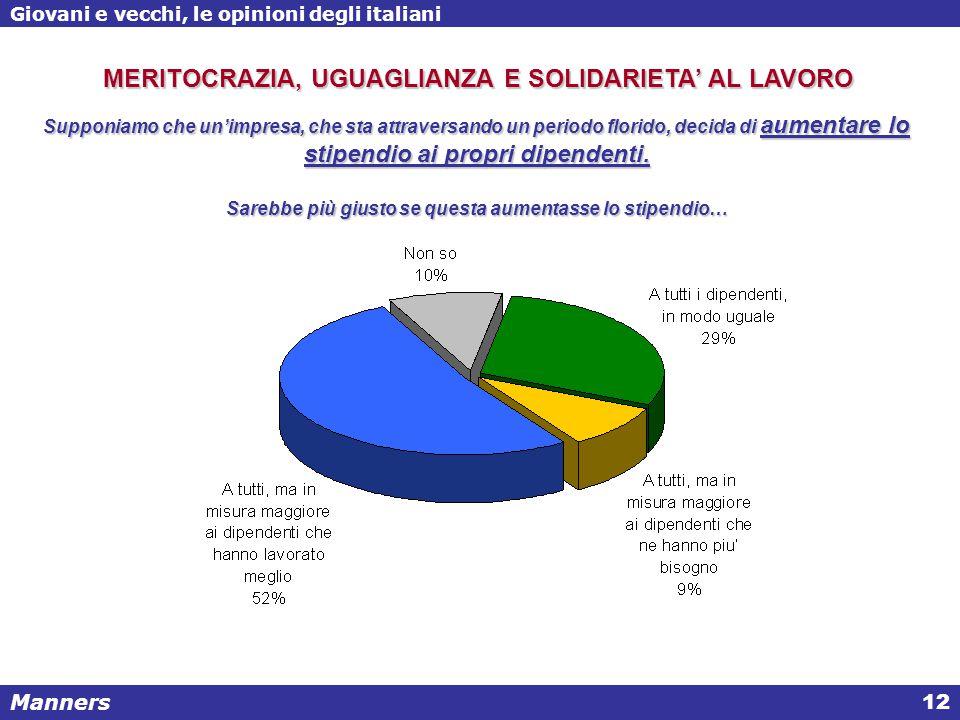 Manners Giovani e vecchi, le opinioni degli italiani 12 Supponiamo che un'impresa, che sta attraversando un periodo florido, decida di aumentare lo stipendio ai propri dipendenti.