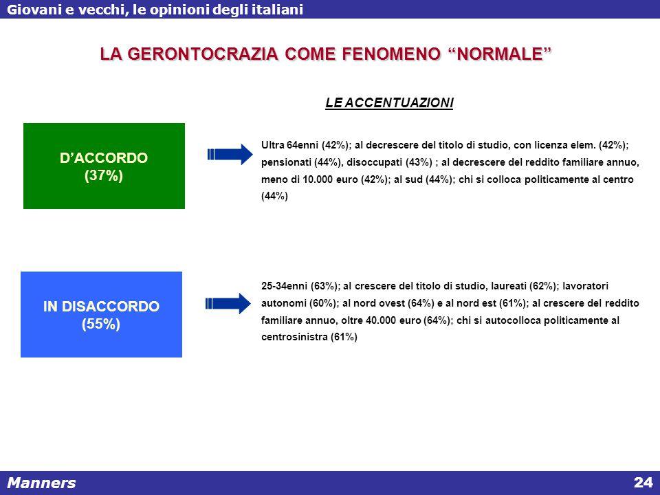 Manners Giovani e vecchi, le opinioni degli italiani 24 Ultra 64enni (42%); al decrescere del titolo di studio, con licenza elem.