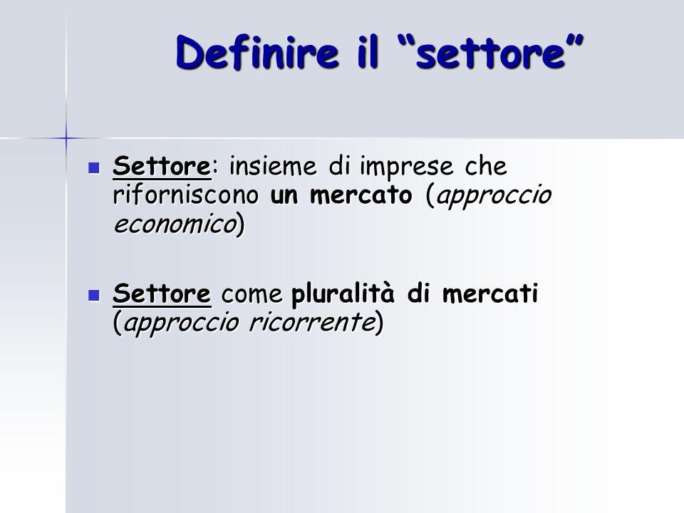 """Definire il """"settore"""" Settore: insieme di imprese che riforniscono un mercato (approccio economico) Settore: insieme di imprese che riforniscono un me"""