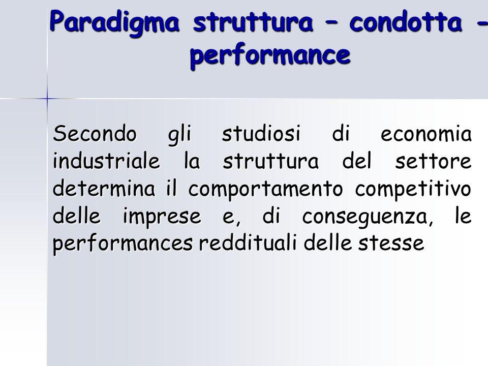 Paradigma struttura – condotta - performance Secondo gli studiosi di economia industriale la struttura del settore determina il comportamento competit