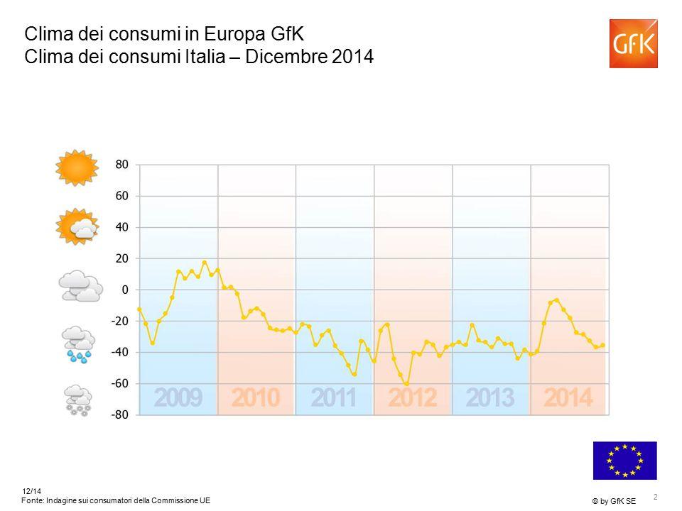 2 © by GfK SE 12/14 Fonte: Indagine sui consumatori della Commissione UE Clima dei consumi in Europa GfK Clima dei consumi Italia – Dicembre 2014