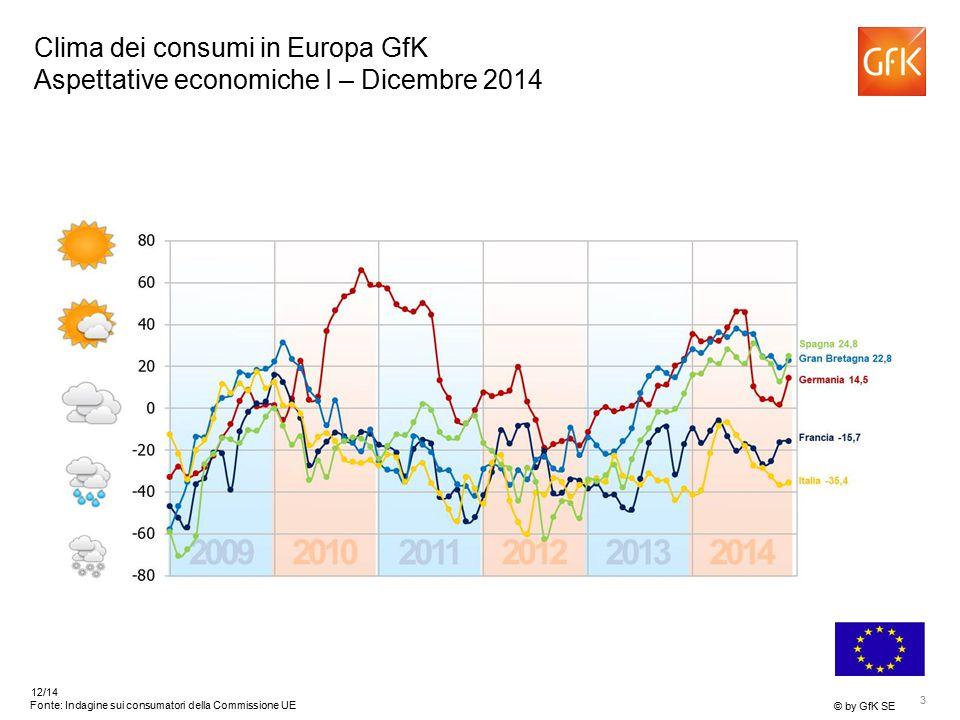 3 © by GfK SE 12/14 Fonte: Indagine sui consumatori della Commissione UE Clima dei consumi in Europa GfK Aspettative economiche I – Dicembre 2014