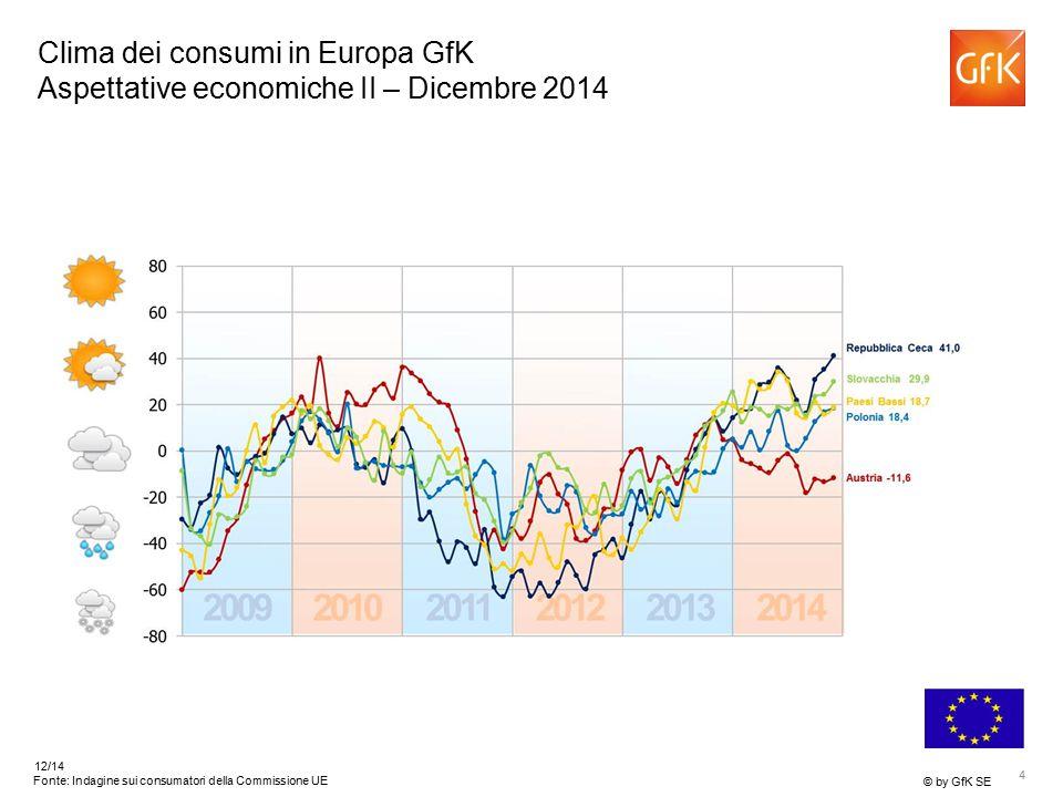 4 © by GfK SE 12/14 Fonte: Indagine sui consumatori della Commissione UE Clima dei consumi in Europa GfK Aspettative economiche II – Dicembre 2014