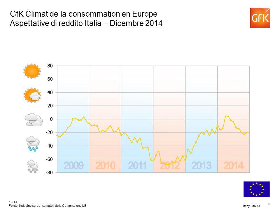 6 © by GfK SE 12/14 Fonte: Indagine sui consumatori della Commissione UE GfK Climat de la consommation en Europe Aspettative di reddito Italia – Dicem