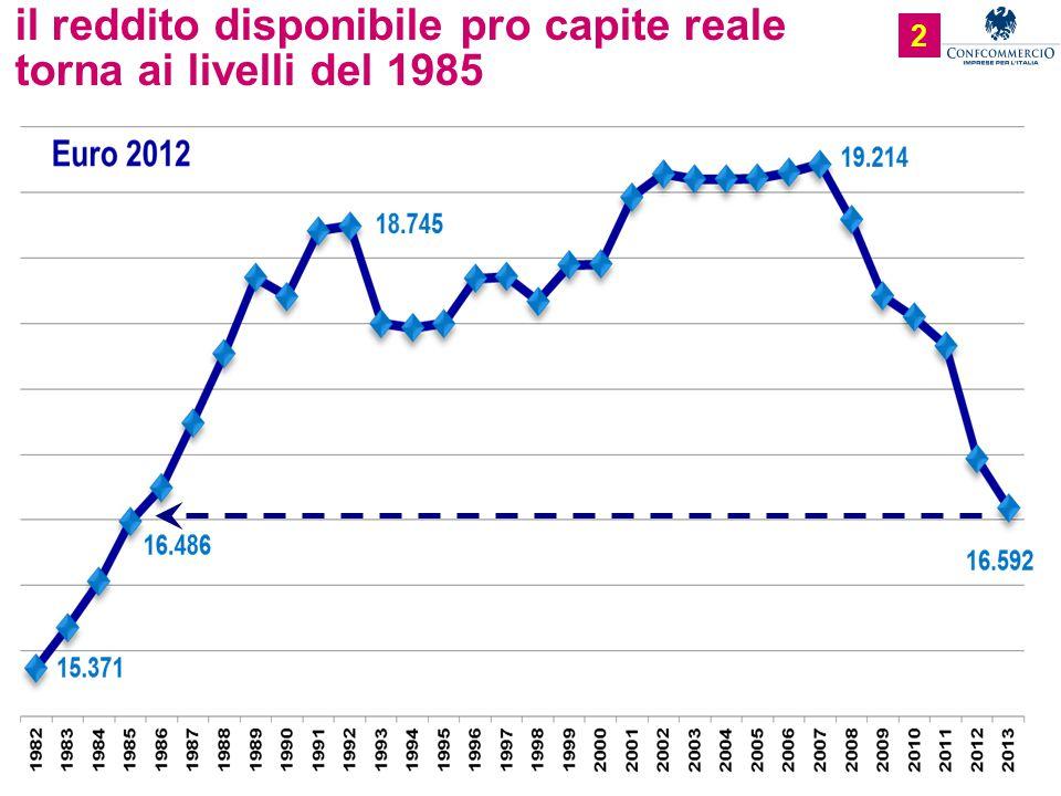 2 il reddito disponibile pro capite reale torna ai livelli del 1985
