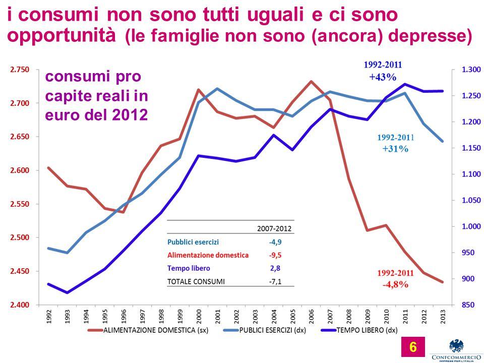 6 i consumi non sono tutti uguali e ci sono opportunità (le famiglie non sono (ancora) depresse) consumi pro capite reali in euro del 2012