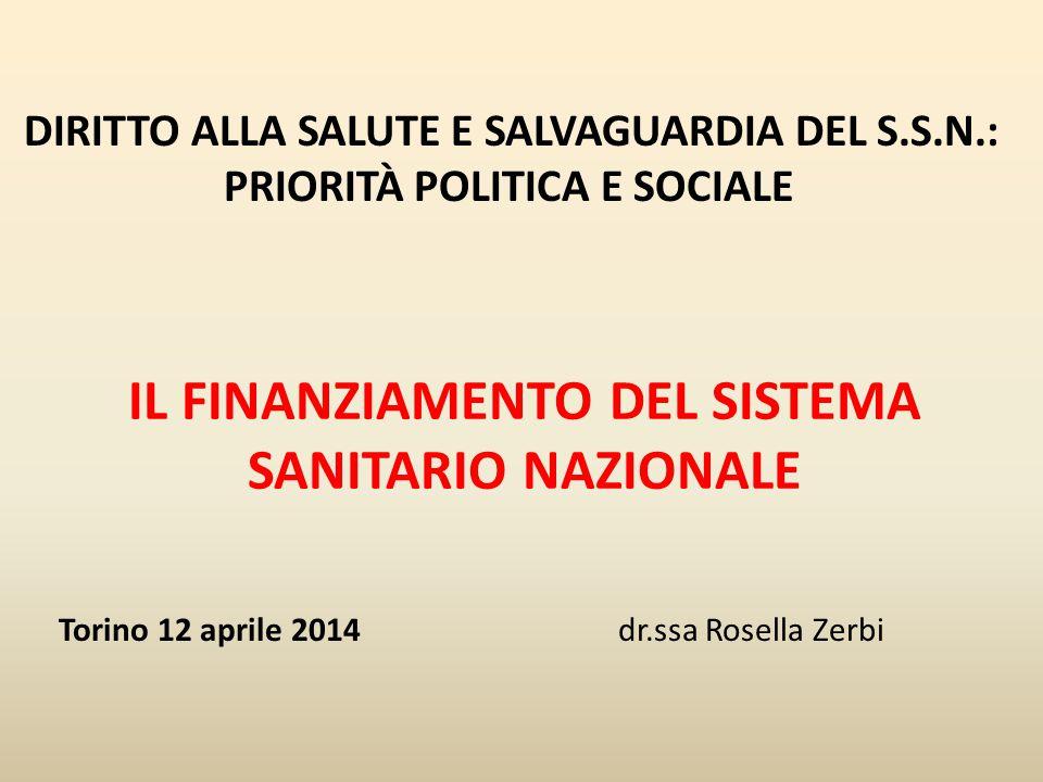 IL FINANZIAMENTO DEL SISTEMA SANITARIO NAZIONALE Torino 12 aprile 2014 dr.ssa Rosella Zerbi DIRITTO ALLA SALUTE E SALVAGUARDIA DEL S.S.N.: PRIORITÀ PO