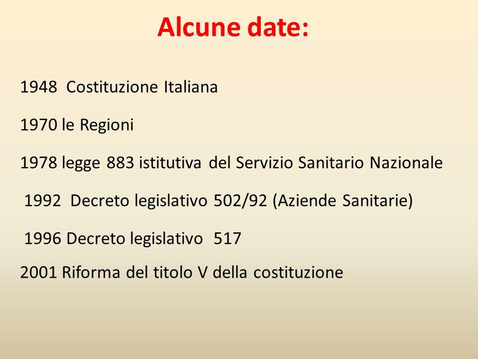 Alcune date: 1948 Costituzione Italiana 1970 le Regioni 1978 legge 883 istitutiva del Servizio Sanitario Nazionale 1992 Decreto legislativo 502/92 (Az