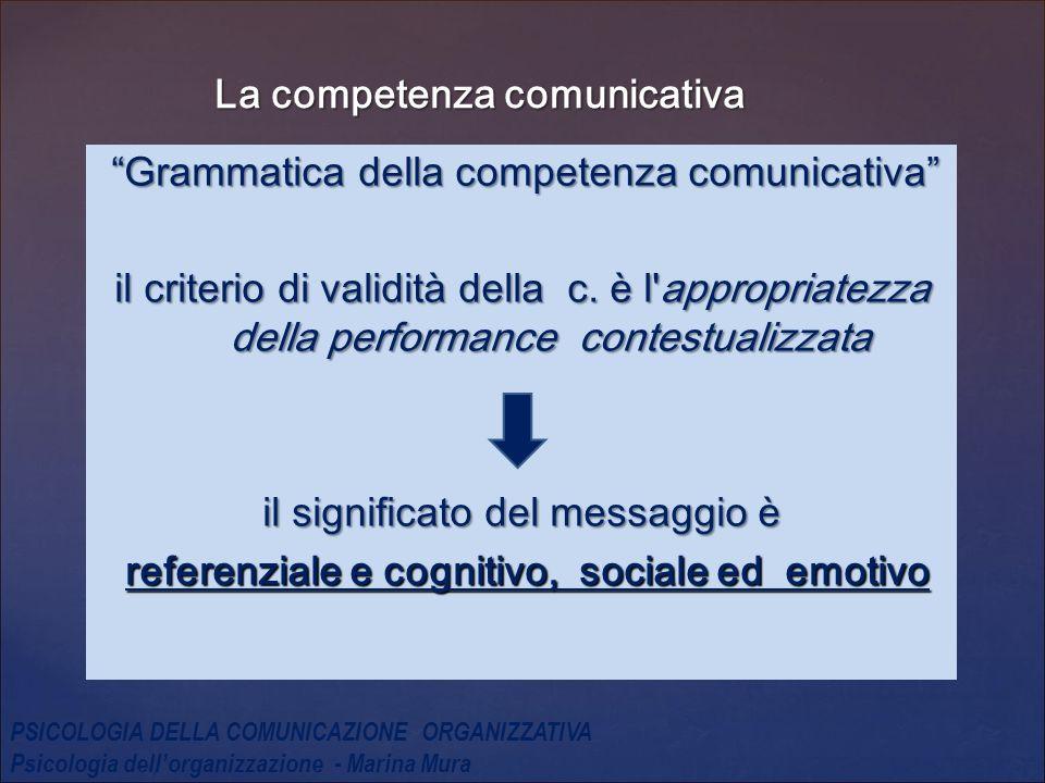 """La competenza comunicativa """"Grammatica della competenza comunicativa"""" """"Grammatica della competenza comunicativa"""" il criterio di validità della c. è l'"""