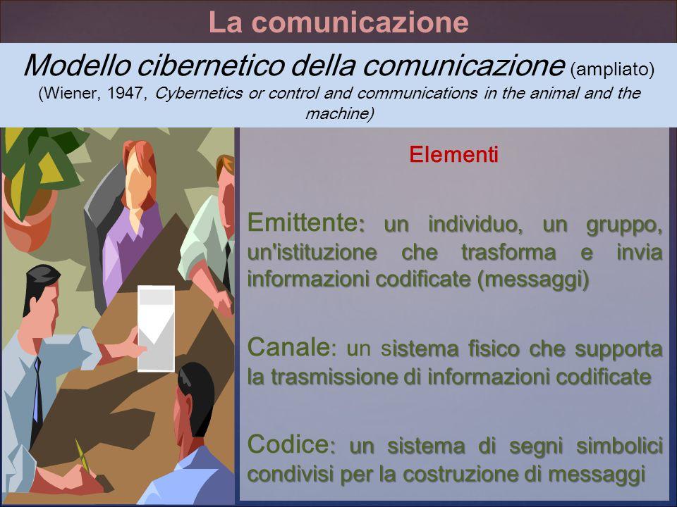 Elementi : un individuo, un gruppo, un'istituzione che trasforma e invia informazioni codificate (messaggi) Emittente : un individuo, un gruppo, un'is