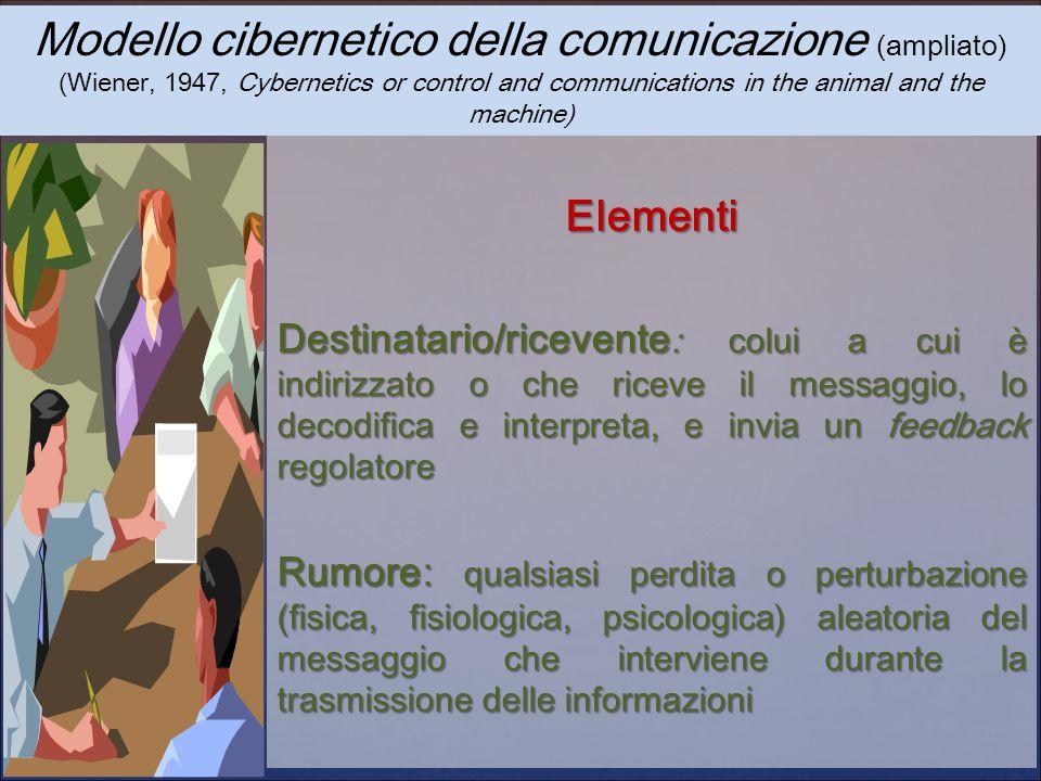 Elementi Destinatario/ricevente : colui a cui è indirizzato o che riceve il messaggio, lo decodifica e interpreta, e invia un feedback regolatore Rumo