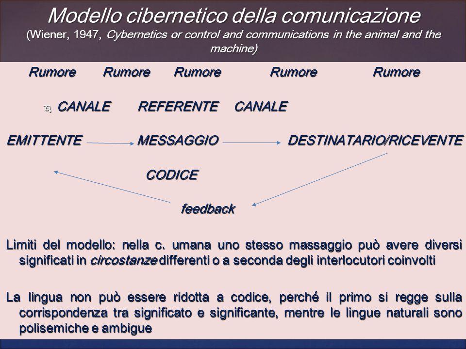 Modello cibernetico della comunicazione (Wiener, 1947, Cybernetics or control and communications in the animal and the machine) Rumore Rumore Rumore R