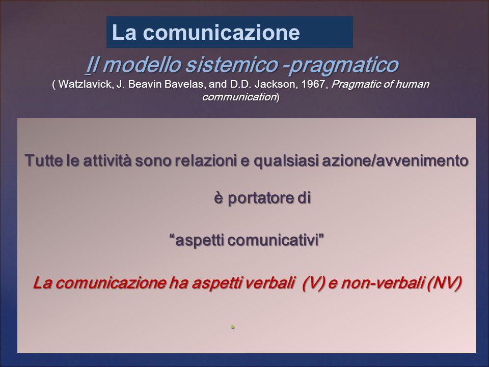 Il modello sistemico -pragmatico ( Watzlavick, J. Beavin Bavelas, and D.D. Jackson, 1967, Pragmatic of human communication) Tutte le attività sono rel