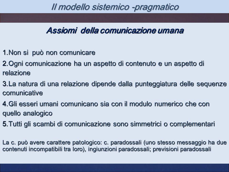 Il modello sistemico -pragmatico Assiomi della comunicazione umana 1.Non si può non comunicare 2.Ogni comunicazione ha un aspetto di contenuto e un as
