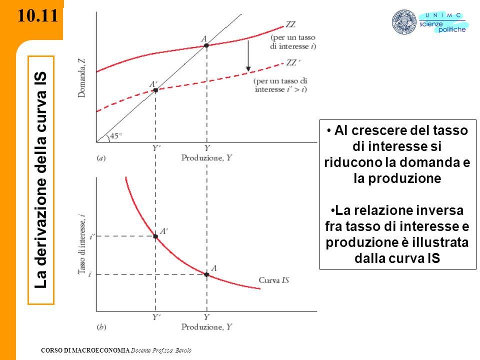 CORSO DI MACROECONOMIA Docente Prof.ssa Bevolo Al crescere del tasso di interesse si riducono la domanda e la produzione La relazione inversa fra tass