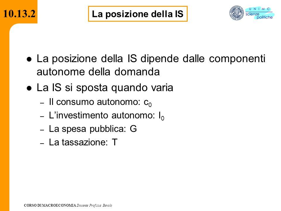 CORSO DI MACROECONOMIA Docente Prof.ssa Bevolo 10.13.2 La posizione della IS dipende dalle componenti autonome della domanda La IS si sposta quando va