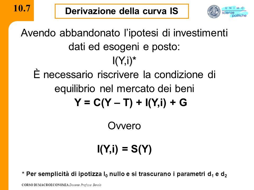 CORSO DI MACROECONOMIA Docente Prof.ssa Bevolo 10.7 Derivazione della curva IS Avendo abbandonato l'ipotesi di investimenti dati ed esogeni e posto:I(