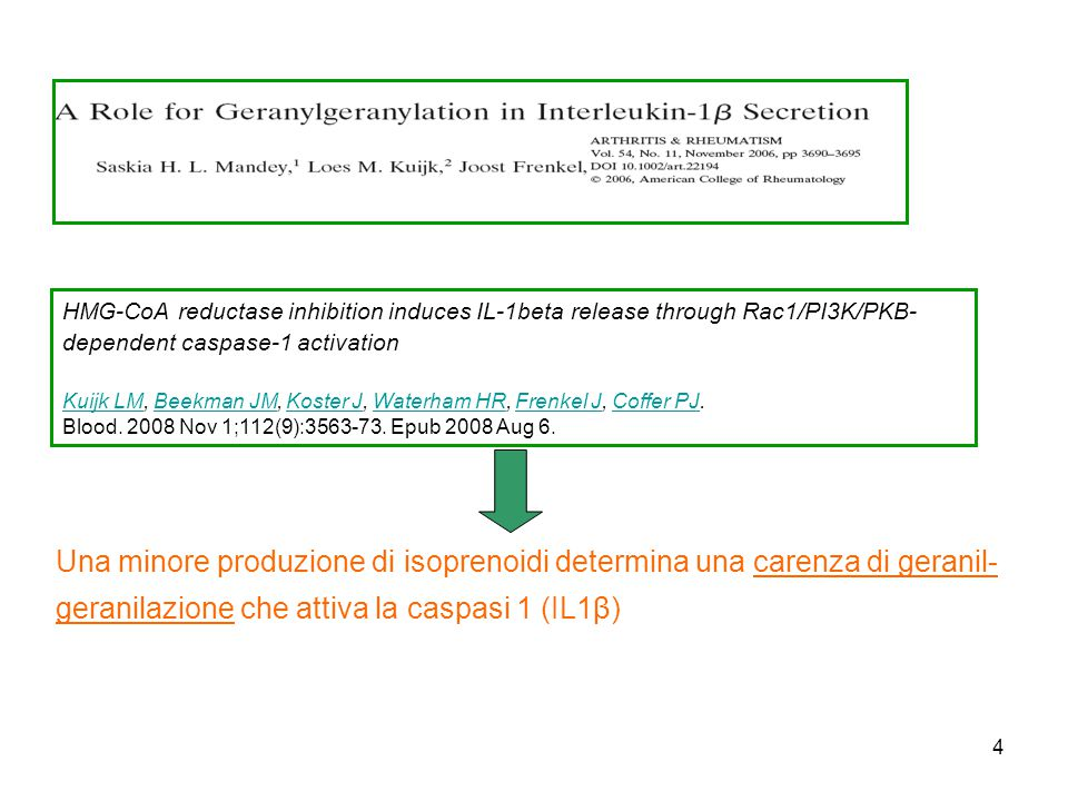 4 Una minore produzione di isoprenoidi determina una carenza di geranil- geranilazione che attiva la caspasi 1 (IL1β) HMG-CoA reductase inhibition ind