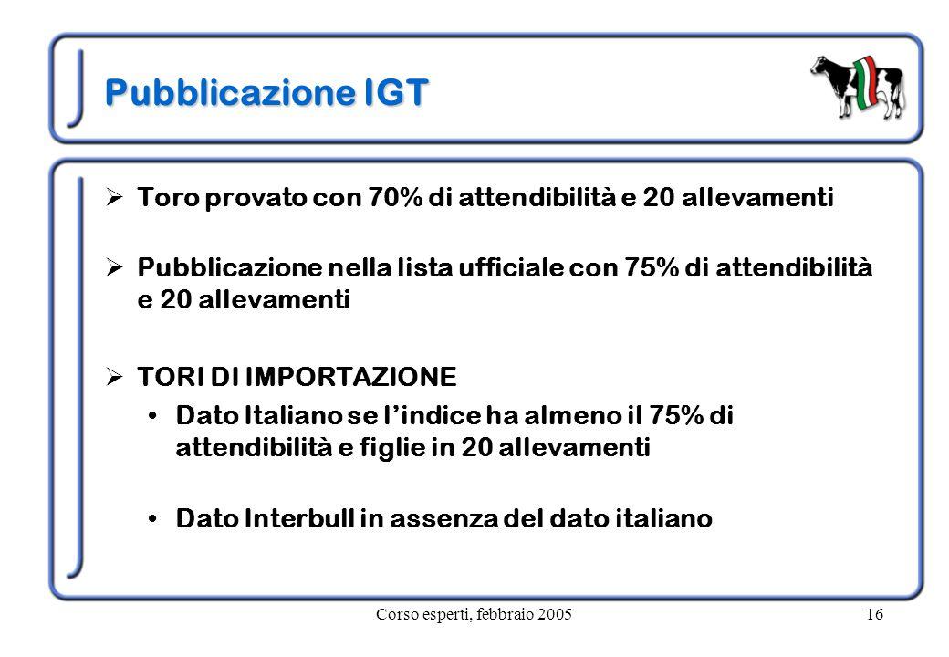 Corso esperti, febbraio 200516 Pubblicazione IGT  Toro provato con 70% di attendibilità e 20 allevamenti  Pubblicazione nella lista ufficiale con 75