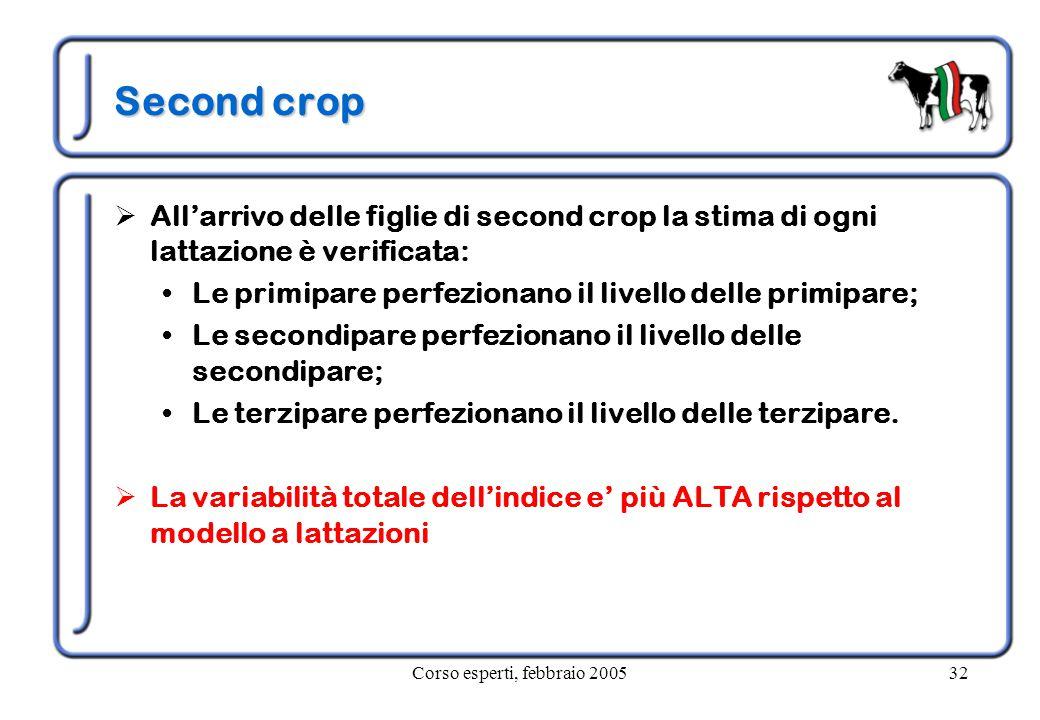 Corso esperti, febbraio 200532 Second crop  All'arrivo delle figlie di second crop la stima di ogni lattazione è verificata: Le primipare perfezionano il livello delle primipare; Le secondipare perfezionano il livello delle secondipare; Le terzipare perfezionano il livello delle terzipare.