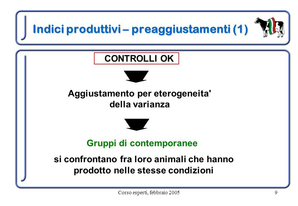 Corso esperti, febbraio 20059 Indici produttivi – preaggiustamenti (1) CONTROLLI OK Aggiustamento per eterogeneita della varianza Gruppi di contemporanee si confrontano fra loro animali che hanno prodotto nelle stesse condizioni