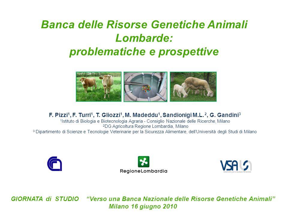 Banca delle Risorse Genetiche Animali Lombarde: problematiche e prospettive F.
