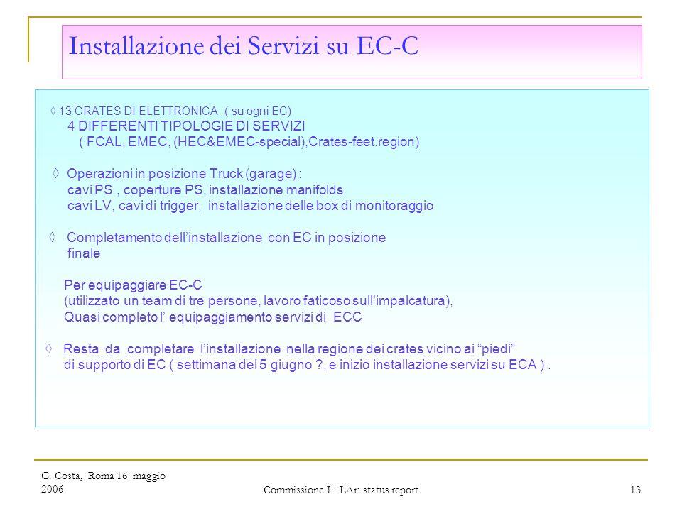 G. Costa, Roma 16 maggio 2006 Commissione I LAr: status report 13 Installazione dei Servizi su EC-C ◊ 13 CRATES DI ELETTRONICA ( su ogni EC) 4 DIFFERE