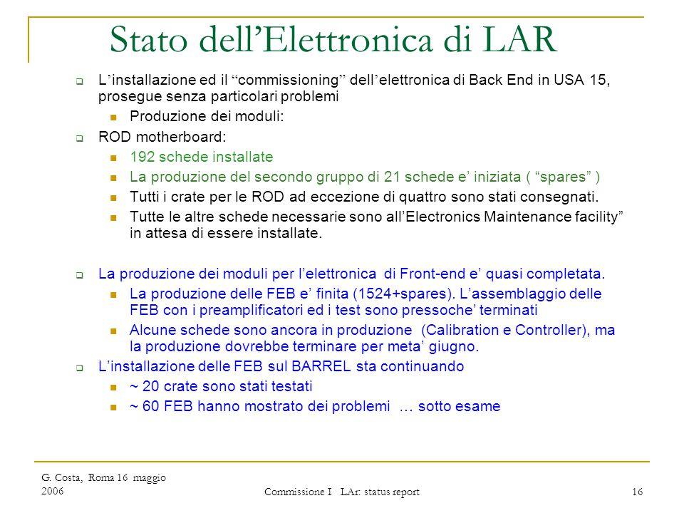 """G. Costa, Roma 16 maggio 2006 Commissione I LAr: status report 16  L ' installazione ed il """" commissioning """" dell ' elettronica di Back End in USA 15"""