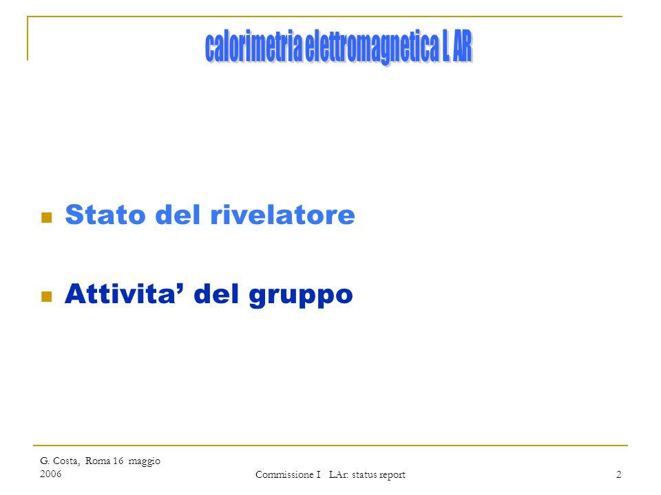 G. Costa, Roma 16 maggio 2006 Commissione I LAr: status report 2 Stato del rivelatore Attivita' del gruppo