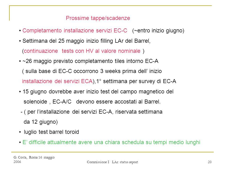 G. Costa, Roma 16 maggio 2006 Commissione I LAr: status report 20 Prossime tappe/scadenze Completamento installazione servizi EC-C (~entro inizio giug