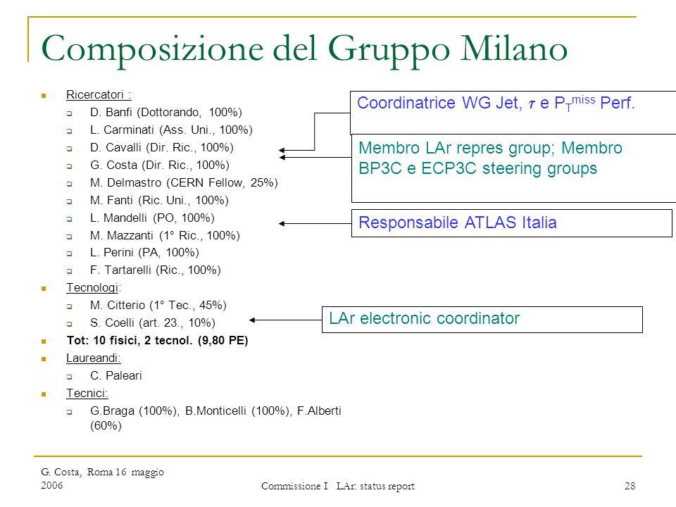 G. Costa, Roma 16 maggio 2006 Commissione I LAr: status report 28 Composizione del Gruppo Milano Ricercatori :  D. Banfi (Dottorando, 100%)  L. Carm