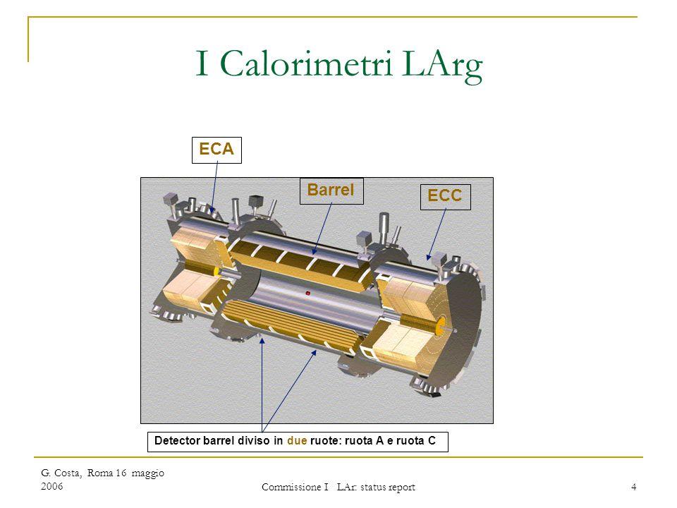 G. Costa, Roma 16 maggio 2006 Commissione I LAr: status report 4 I Calorimetri LArg ECA Barrel ECC Detector barrel diviso in due ruote: ruota A e ruot