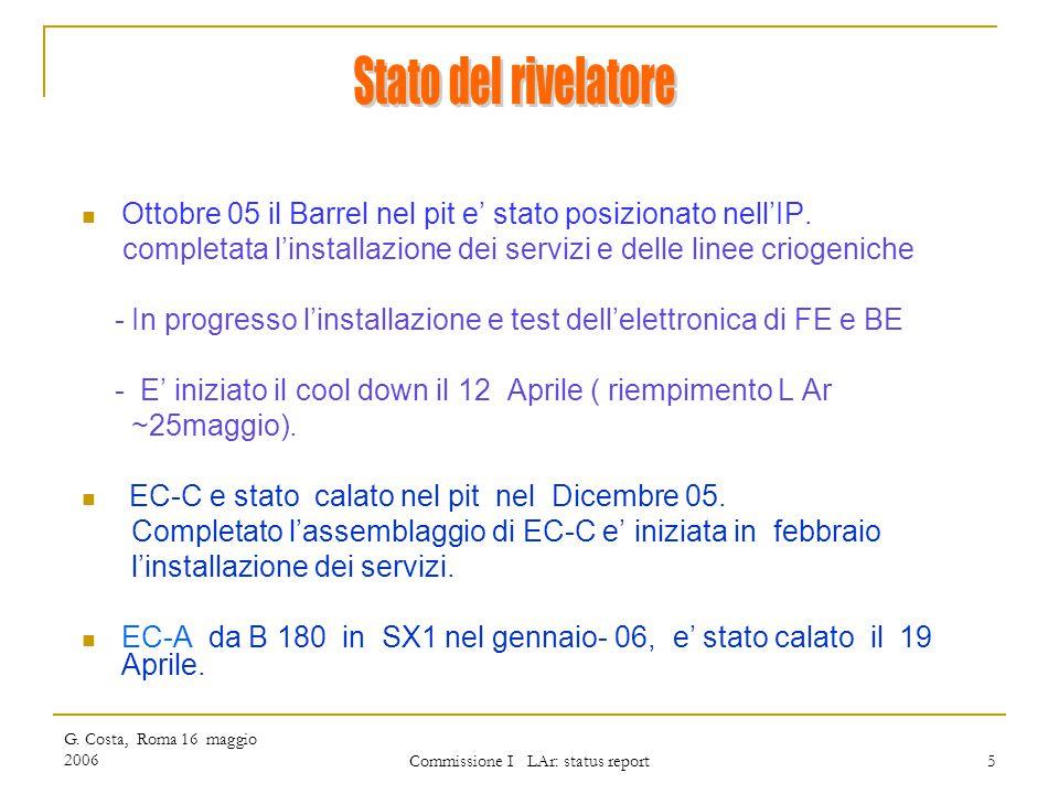 G. Costa, Roma 16 maggio 2006 Commissione I LAr: status report 5 Ottobre 05 il Barrel nel pit e' stato posizionato nell'IP. completata l'installazione