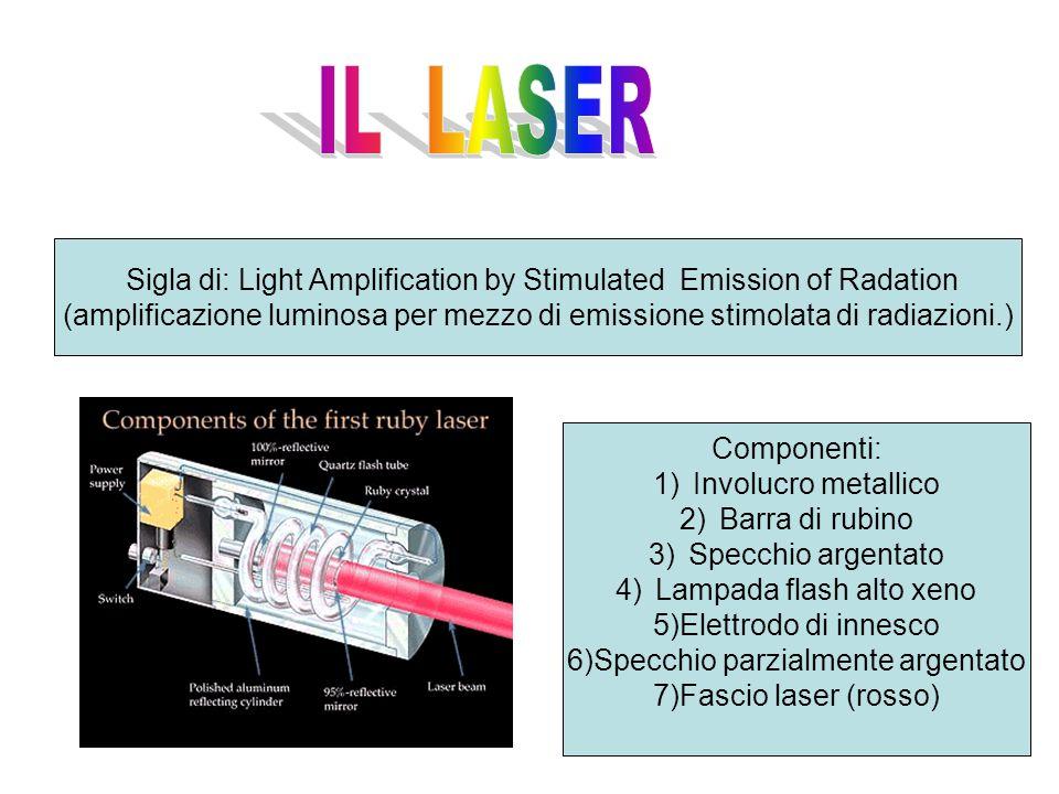 Descrizione E' un dispositivo che permette di ottenere fasci molto intensi di luce che, a differenza della luce ordinaria (per es.